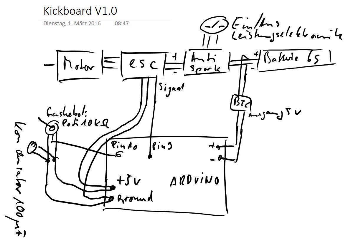 Das E-Kickboard - Elektro Longboard - FabLab Lübeck | Community